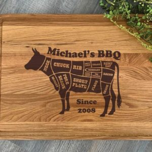 Meat Diagram Butcher Block – Brisket Size